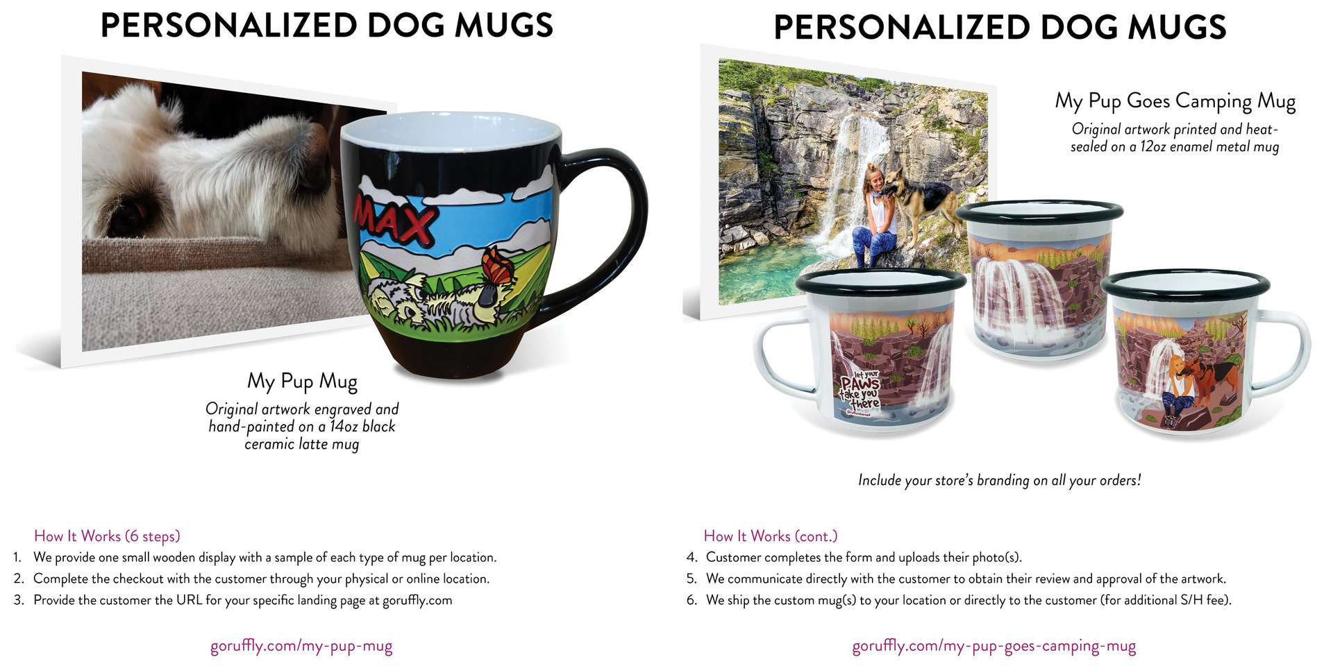Pages 18 and 19 of RUFFLY's lookbook catalogue of dog gear feature personalized dog mugs in ceramic and enamel styles