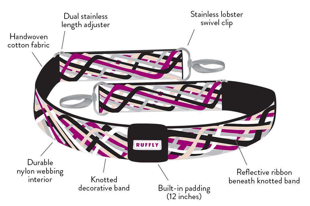 Artistic graphical diagram of artisan-made camera strap with text to highlight the key features