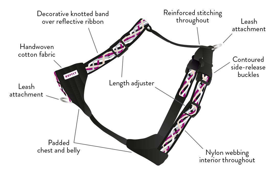 Artistic graphical diagram of handmade knotted harness with text to highlight the key features