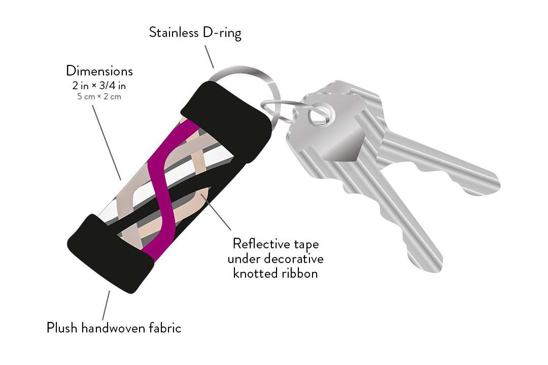 Artistic graphical diagram of handmade keychain with text to highlight the key features