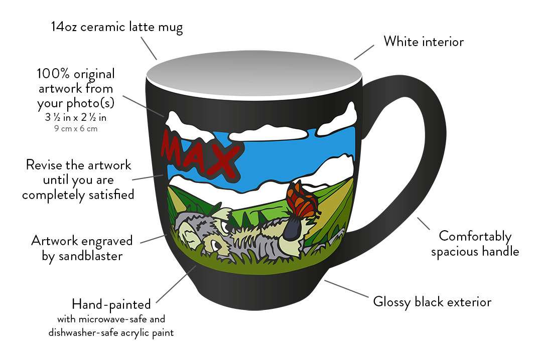 Artistic graphical diagram of engraved, hand-painted coffee mug with text to highlight the key features