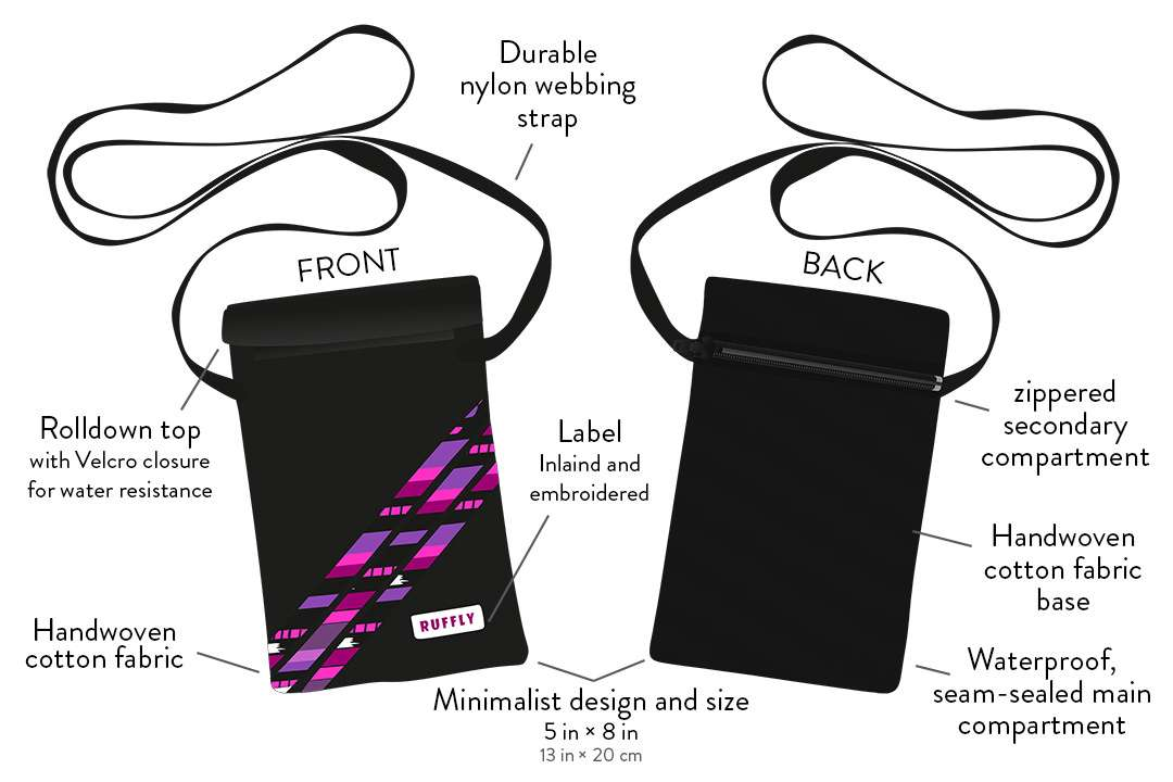 Artistic graphical diagram minimalist crossbody bag with text to highlight the key features