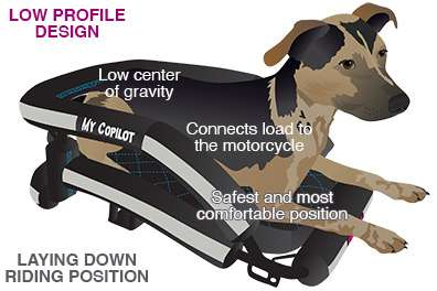 Artistic diagram of dog laying in motorcycle dog carrier and text highlights the benefits of a low profile design and laying down riding position