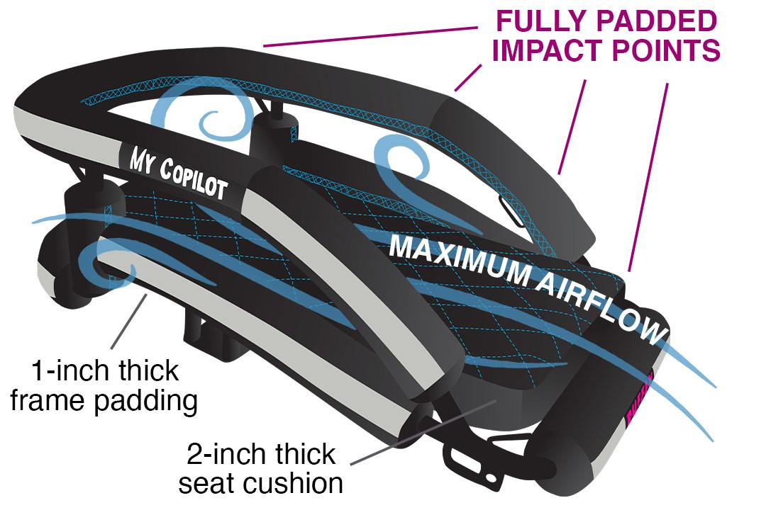 Artistic diagram of motorcycle dog carrier with padded frame for impact protection and maximum airflow for comfort